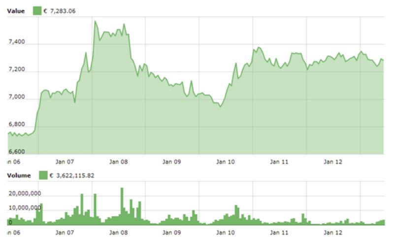 analyse bitcoin